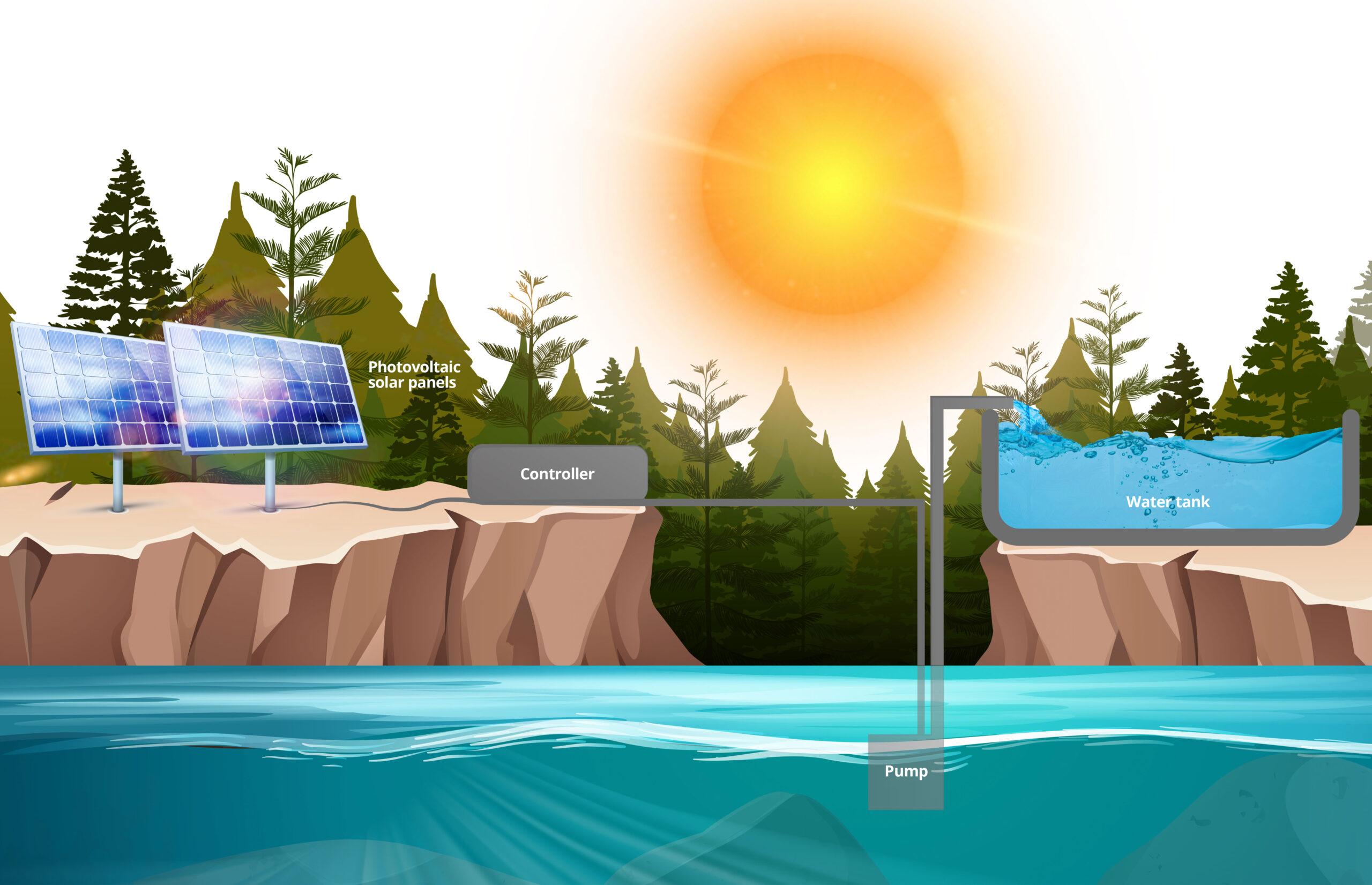 Pumping systems scheme